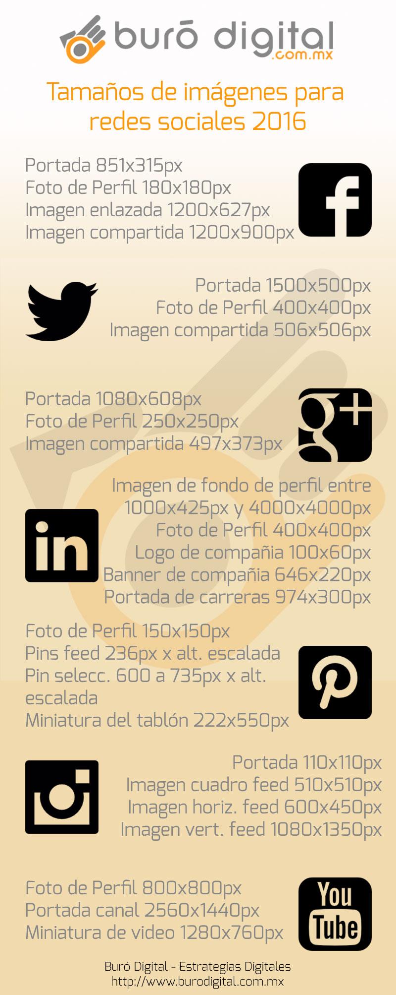 Tamaños de imágenes para redes sociales 2016 - Buró Digital
